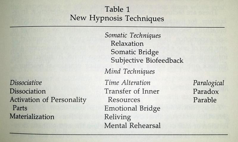 Nouvelle-Hypnose-12-techniques.jpg